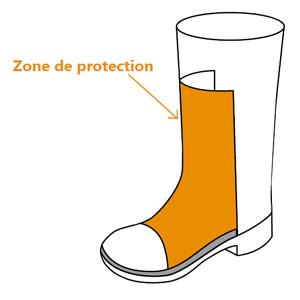 Zone protection chaussures de bûcheron norme en iso 17249